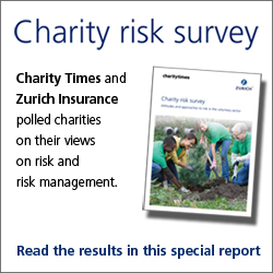 zurich survey